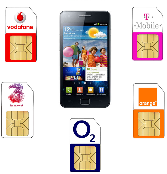 Sim Free Phones, Sim Free Mobile Phones