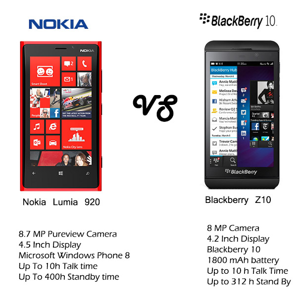 Nokia Lumia 920 vs Blackberry Z10 Smartphone