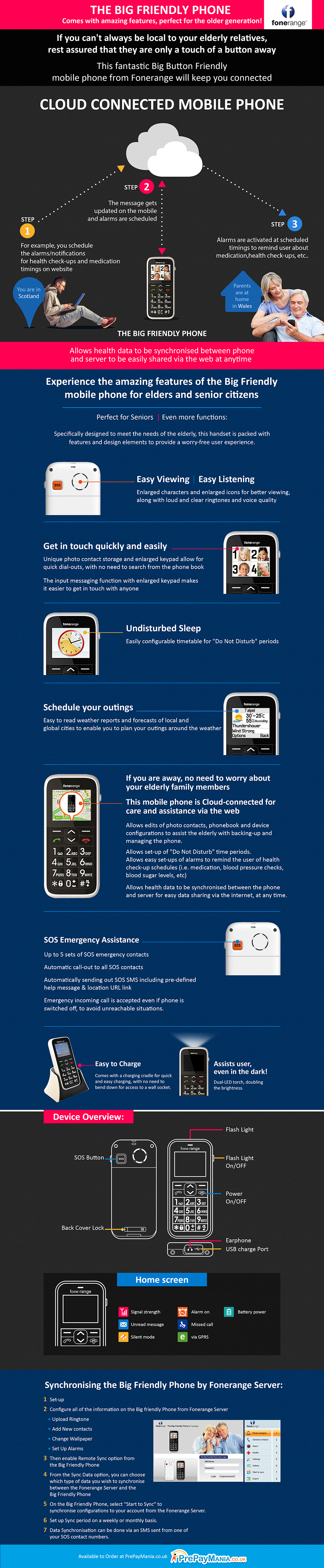 The Big Friendly Phone by Fonerange - Infographic