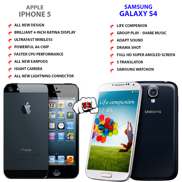 iphone-5-samsung-s4